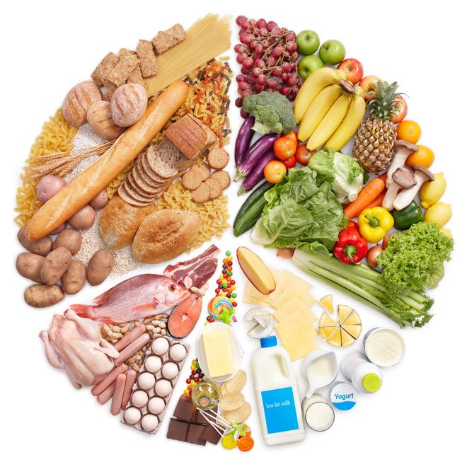 Белковая диета на 14 дней