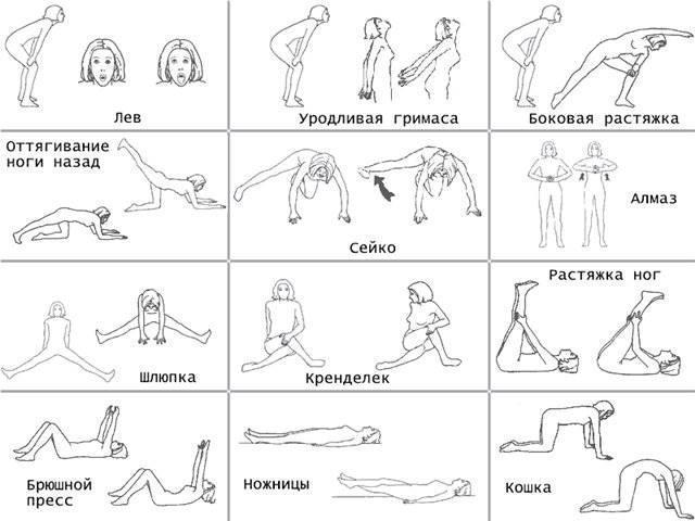 Бодифлекс упражнения