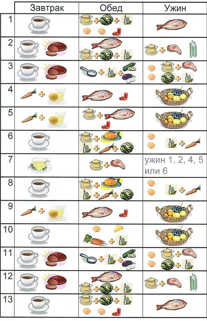 Японская диета на 13 дней моя газета | моя газета.