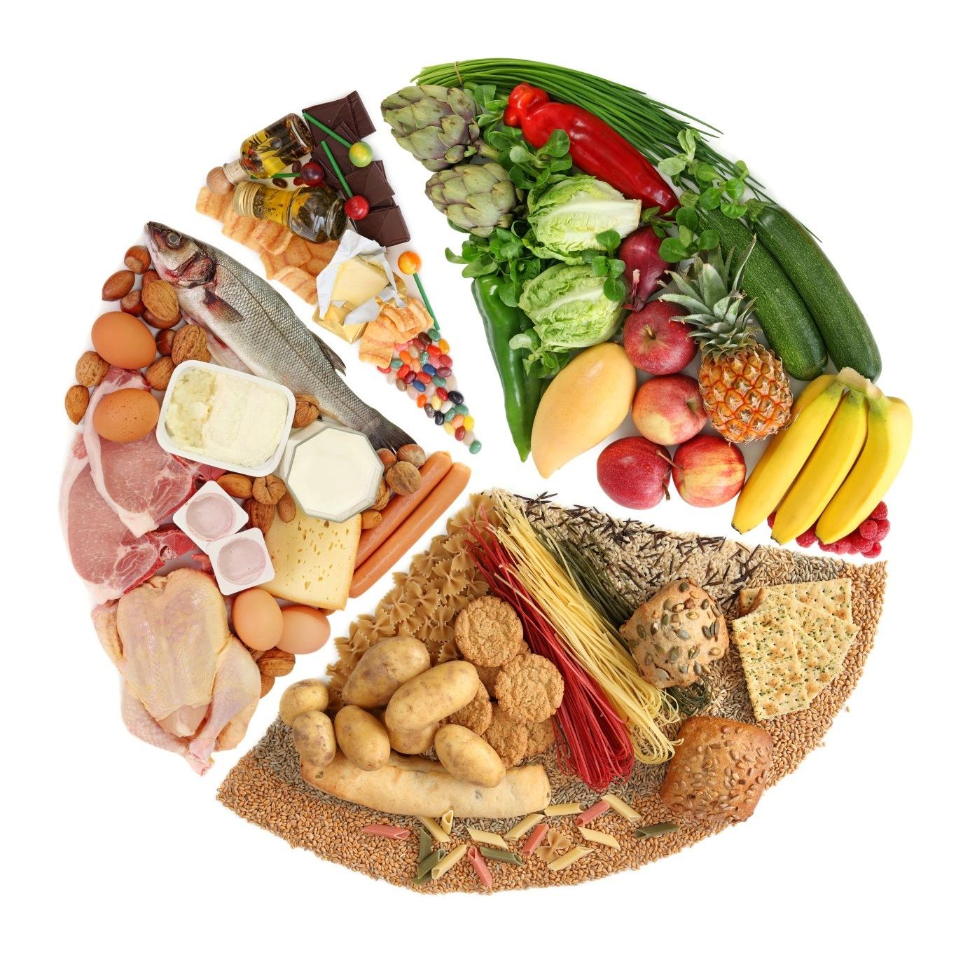Принцип 90 дневной диеты раздельного питания