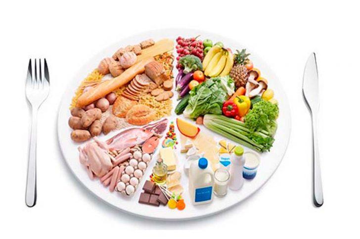 Сбалансированная диета для похудения