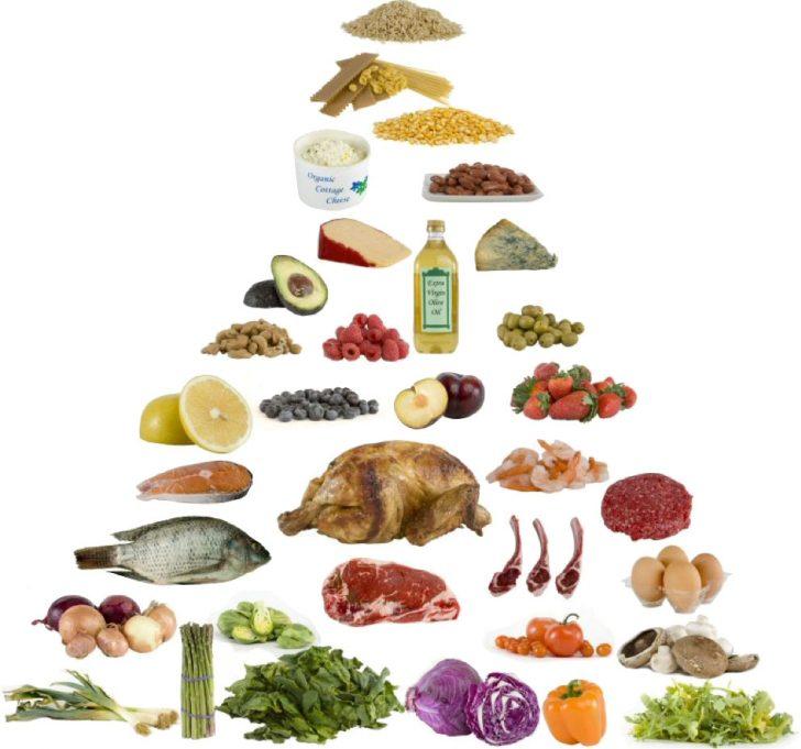 недельное меню при раздельном питании для похудения