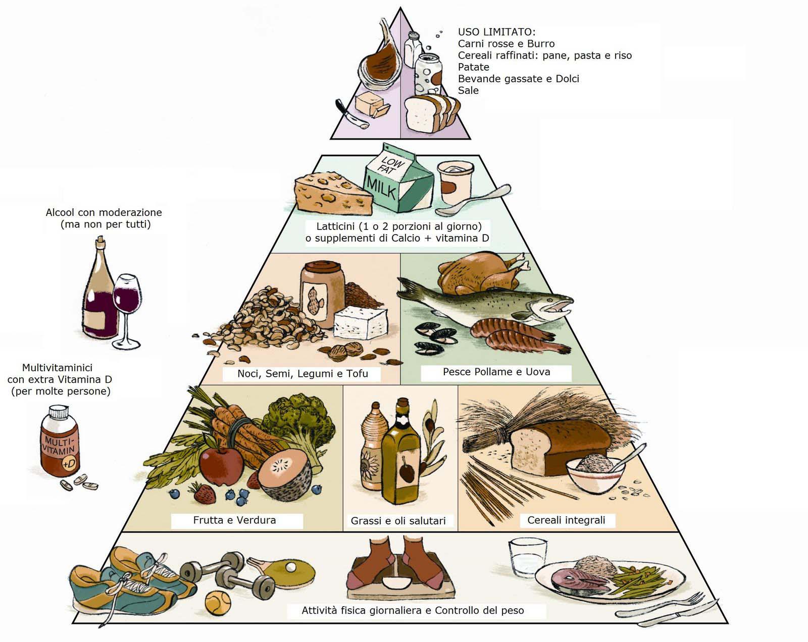Лечебная диета при сахарном диабете 2 типа