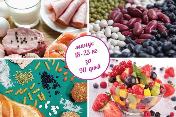Уникальная 90 дневная диета