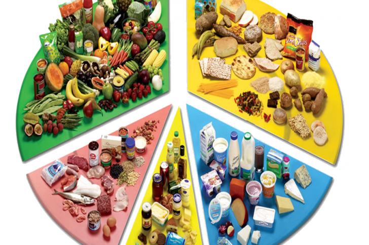 Эффективная раздельная диета для похудения