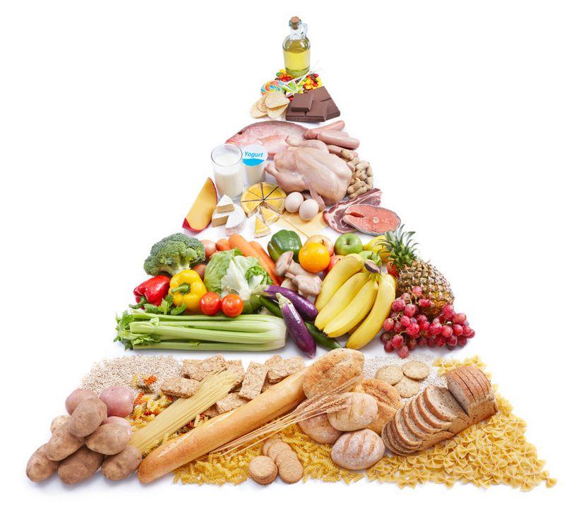 Какие продукты включает в себя рациональное питание