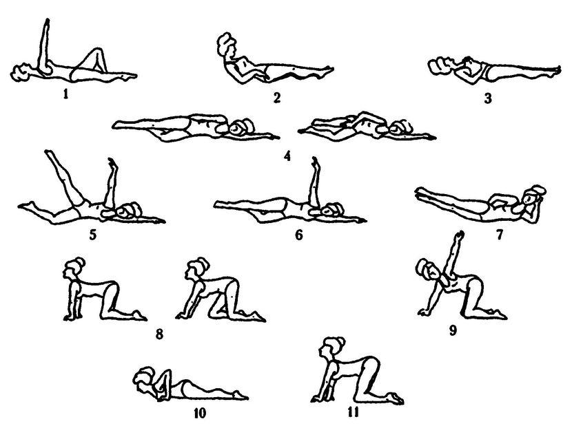 Как быстро похудеть ногам.