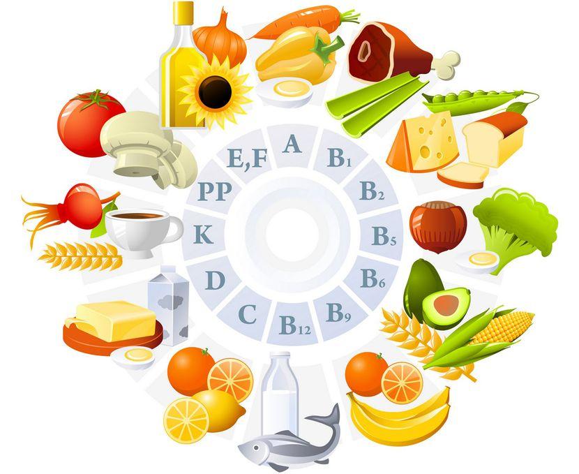 Продукты, которые содержат витамины для кожи лица