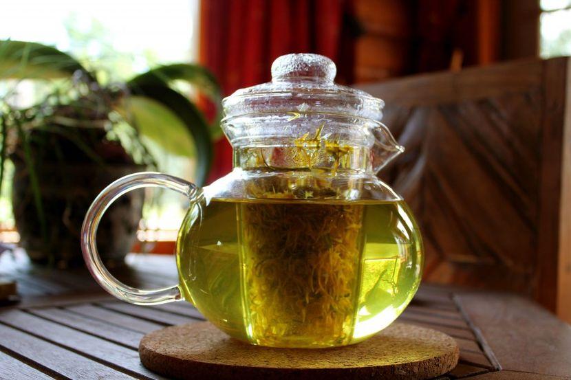 Как правильно принимать мочегонные чаи для похудения
