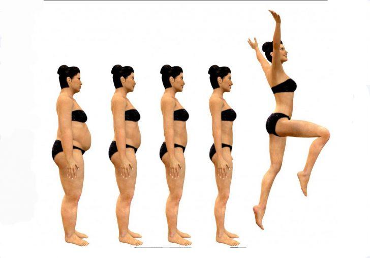 как можно похудеть с помощью ходьбы