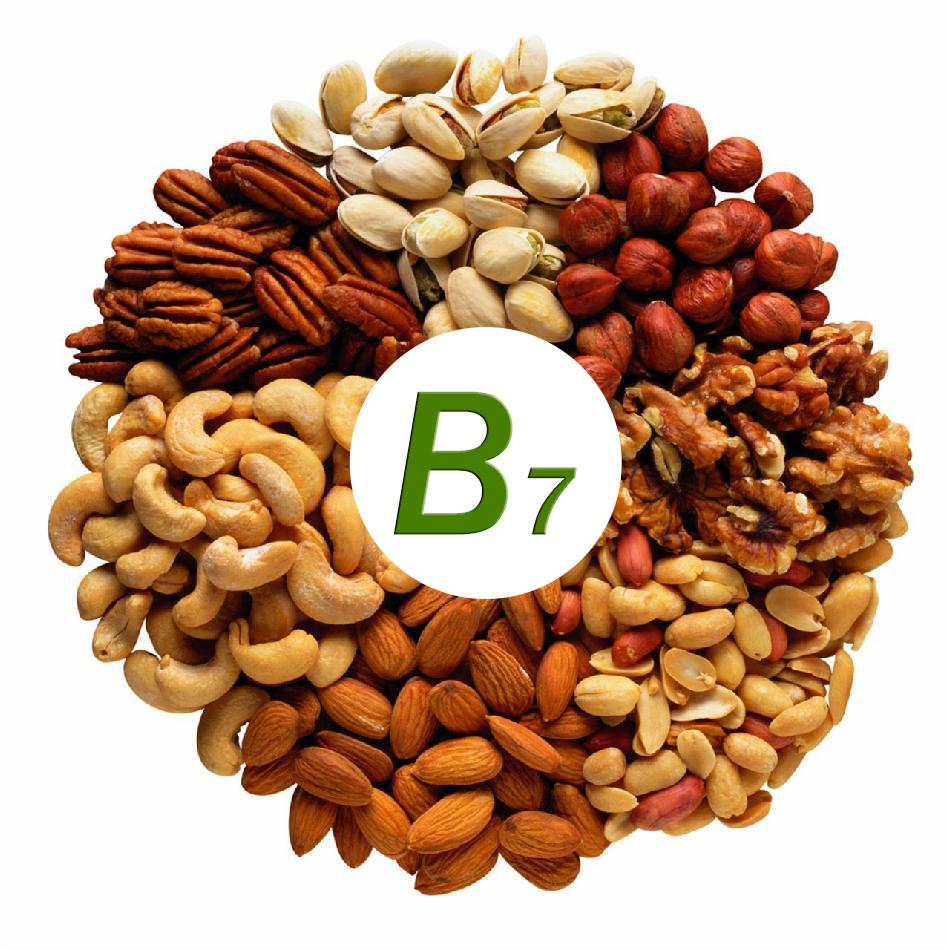 биотин в каких витаминах содержится эффективного использования