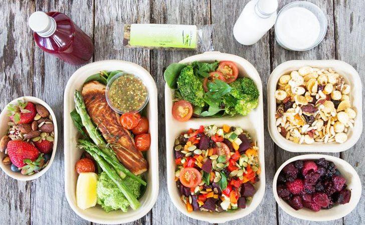 Правильное питание — что в нем такого?