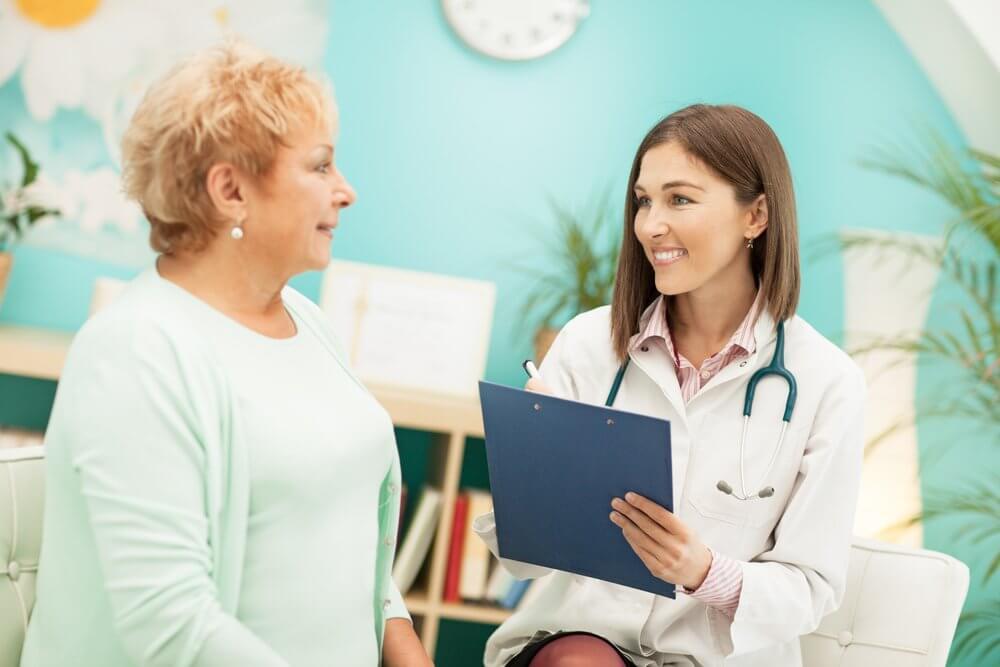 Активность щитовидной железы
