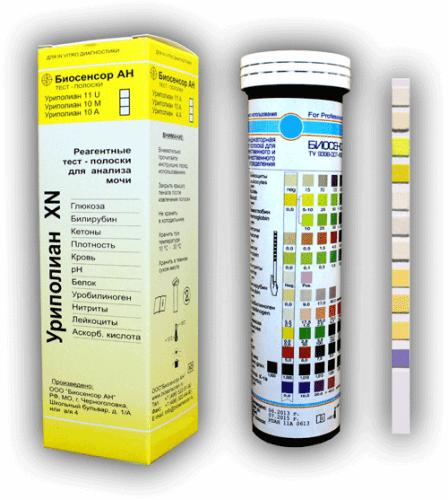 тест-полоска для определения глюкозы